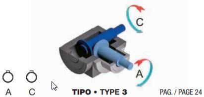 схема тип 3.