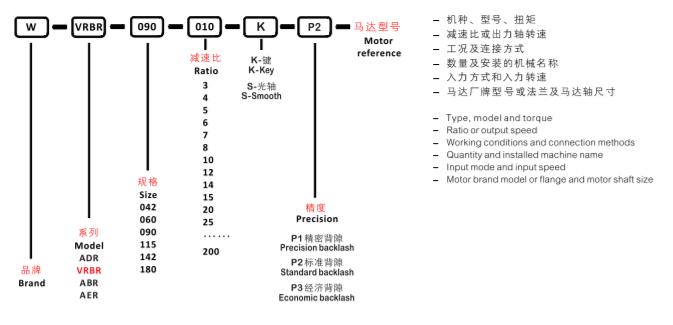 система обозначений VRBR.