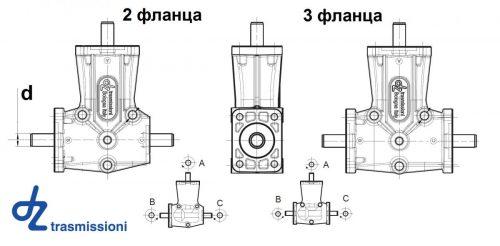 угловые редукторы DZ.